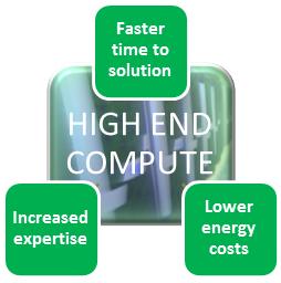 High End Compute